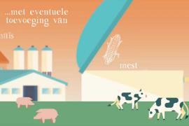 BioEnergyFarm2 Nederlandse video